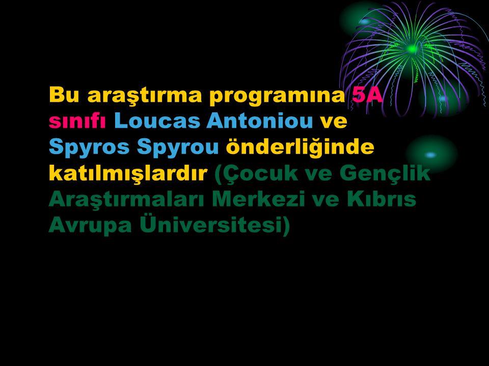 Bu araştırma programına 5A sınıfı Loucas Antoniou ve Spyros Spyrou önderliğinde katılmışlardır (Çocuk ve Gençlik Araştırmaları Merkezi ve Kıbrıs Avrupa Üniversitesi)