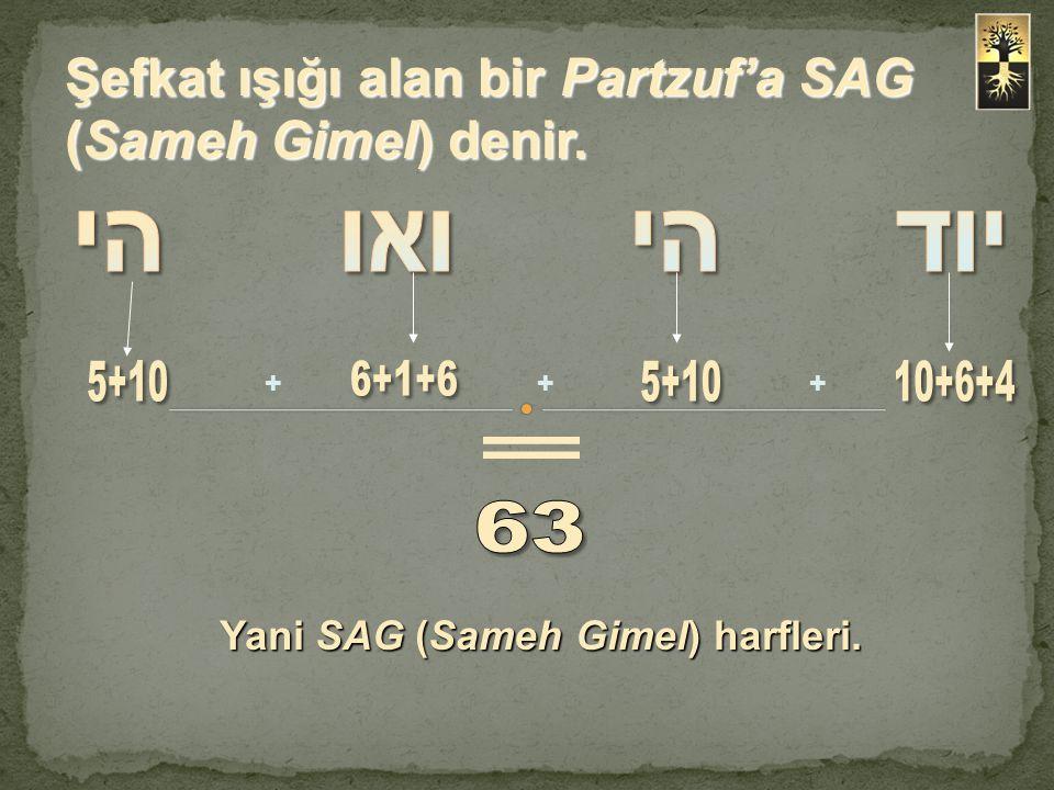 Yani SAG (Sameh Gimel) harfleri.