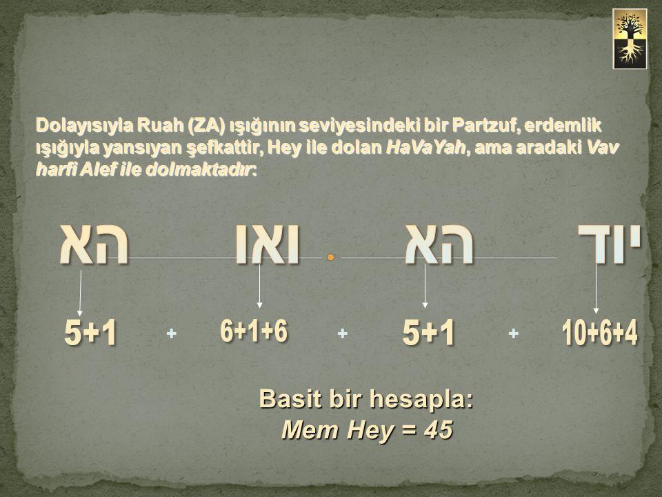 יוד הא ואו הא Basit bir hesapla: Mem Hey = 45