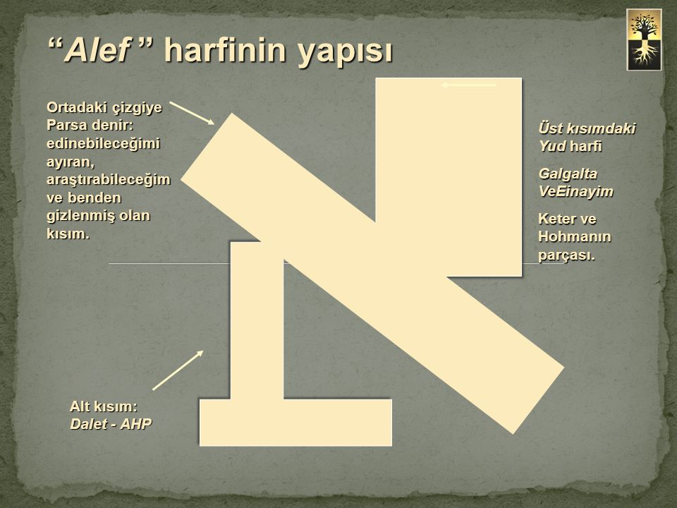 Alef harfinin yapısı