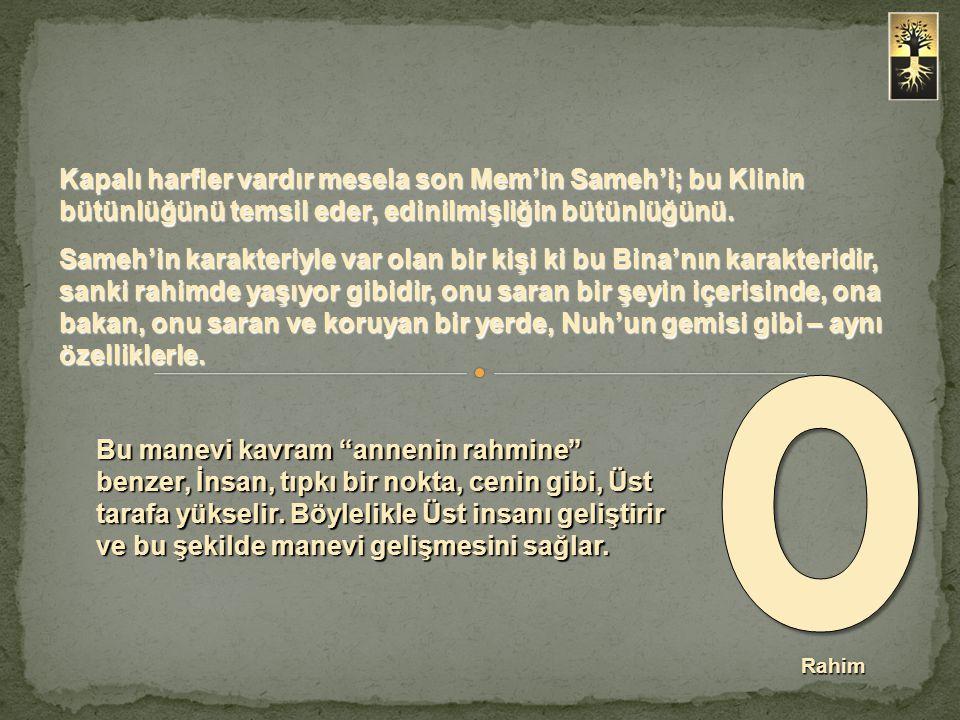 Kapalı harfler vardır mesela son Mem'in Sameh'i; bu Klinin bütünlüğünü temsil eder, edinilmişliğin bütünlüğünü.