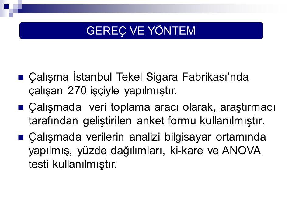GEREÇ VE YÖNTEM Çalışma İstanbul Tekel Sigara Fabrikası'nda çalışan 270 işçiyle yapılmıştır.