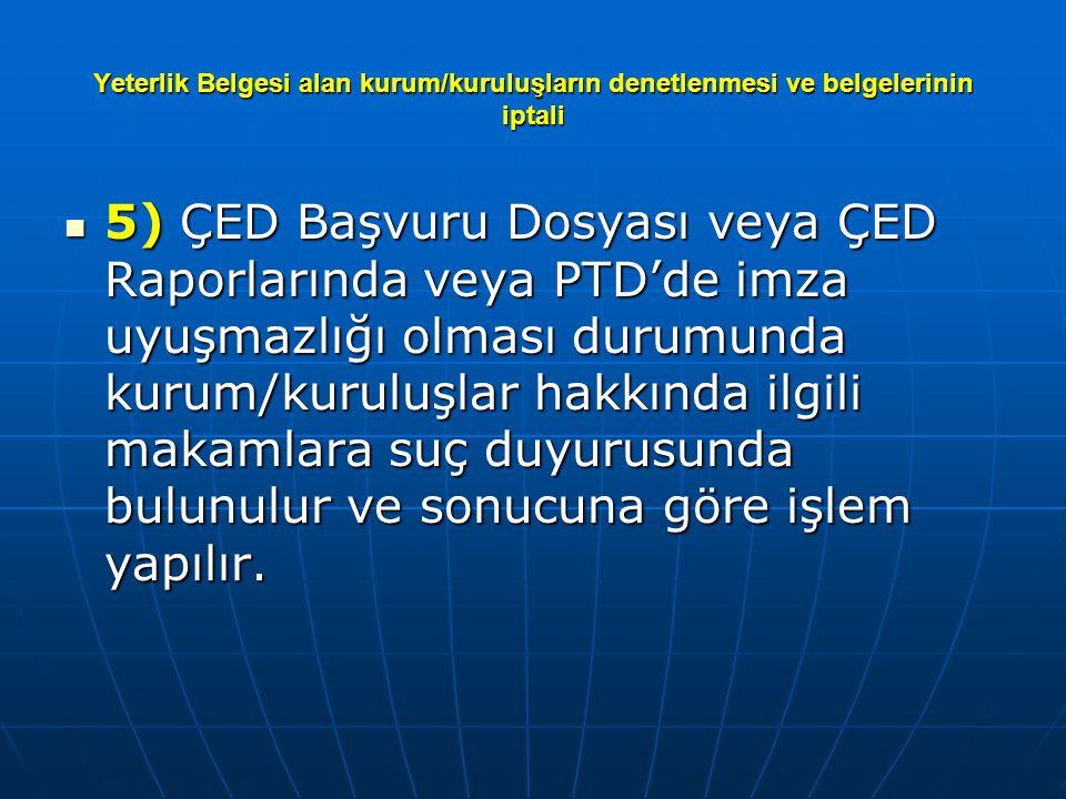 Yeterlik Belgesi alan kurum/kuruluşların denetlenmesi ve belgelerinin iptali
