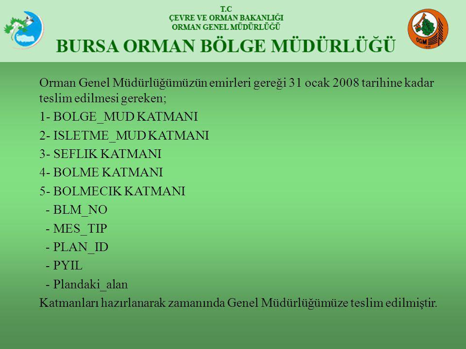 Orman Genel Müdürlüğümüzün emirleri gereği 31 ocak 2008 tarihine kadar teslim edilmesi gereken;