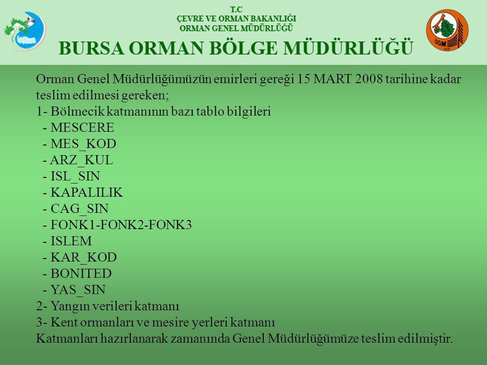 Orman Genel Müdürlüğümüzün emirleri gereği 15 MART 2008 tarihine kadar teslim edilmesi gereken;