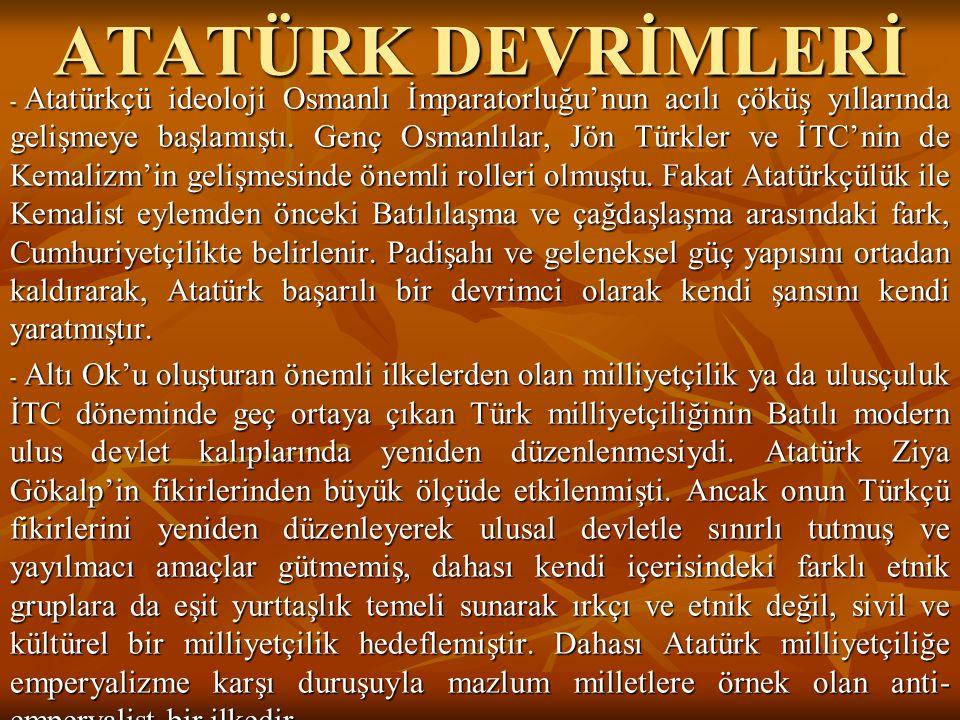 ATATÜRK DEVRİMLERİ
