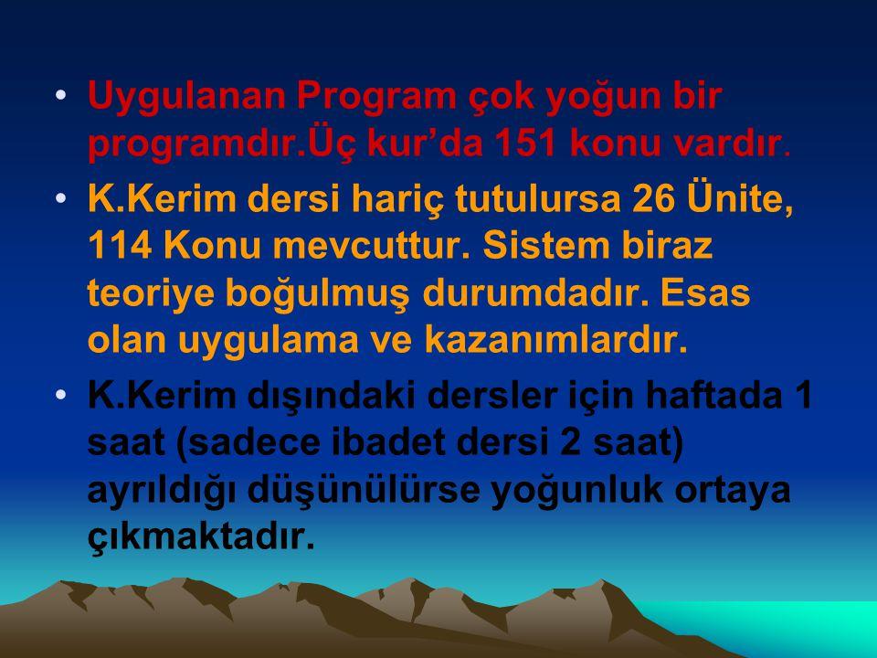Uygulanan Program çok yoğun bir programdır.Üç kur'da 151 konu vardır.