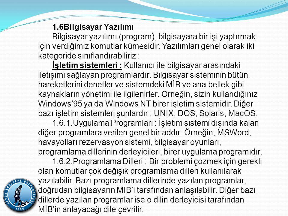 1.6Bilgisayar Yazılımı