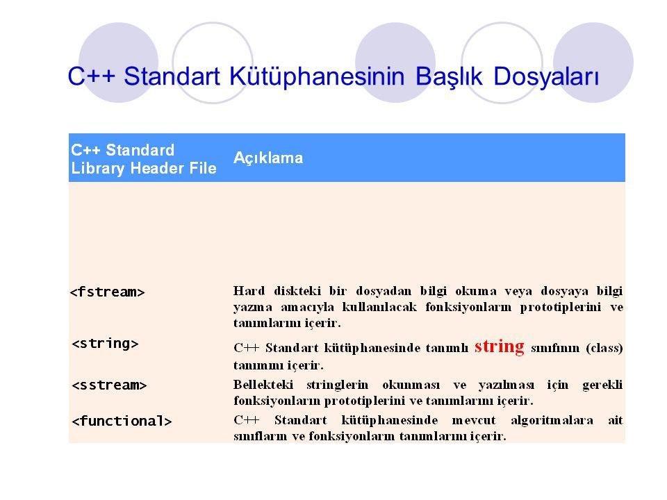 C++ Standart Kütüphanesinin Başlık Dosyaları
