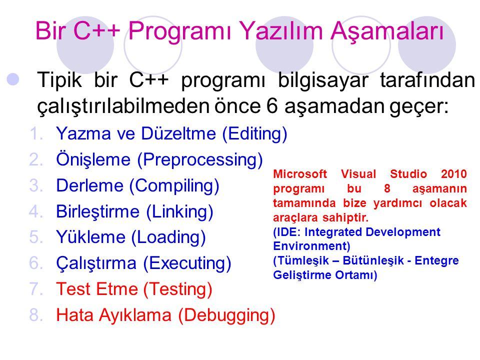 Bir C++ Programı Yazılım Aşamaları