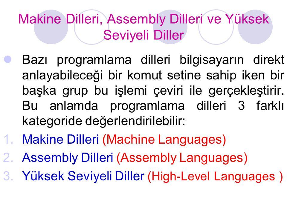 Makine Dilleri, Assembly Dilleri ve Yüksek Seviyeli Diller