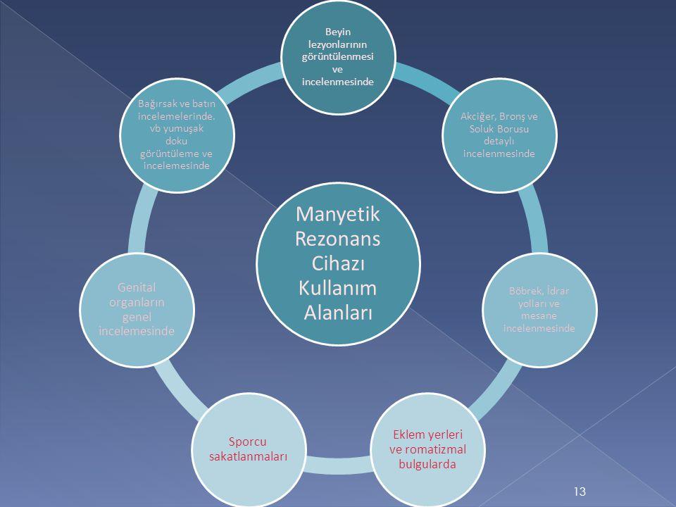 Manyetik Rezonans Cihazı Kullanım Alanları