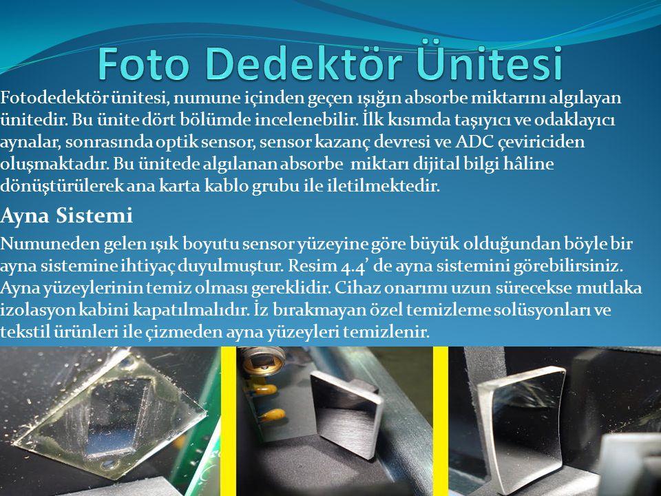 Foto Dedektör Ünitesi Ayna Sistemi