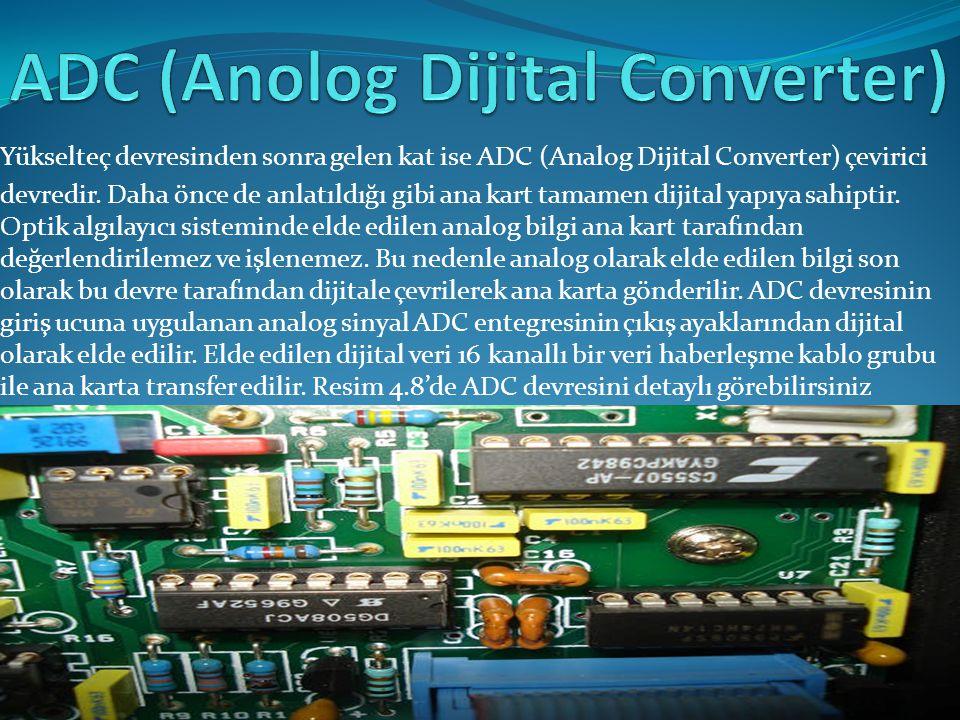 ADC (Anolog Dijital Converter)