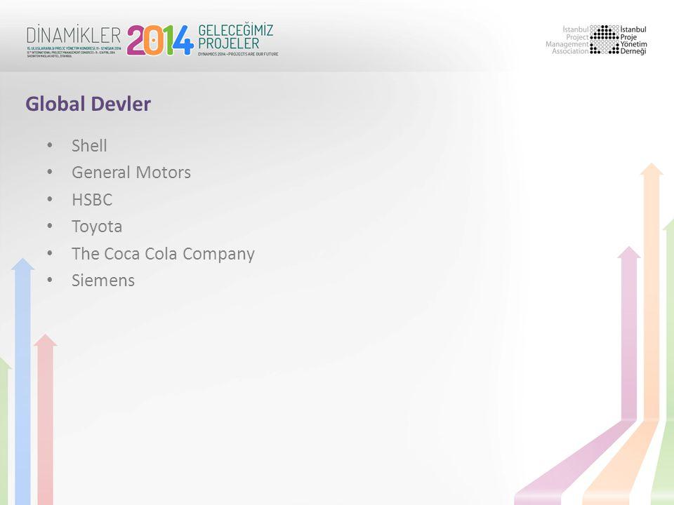 Global Devler Shell General Motors HSBC Toyota The Coca Cola Company