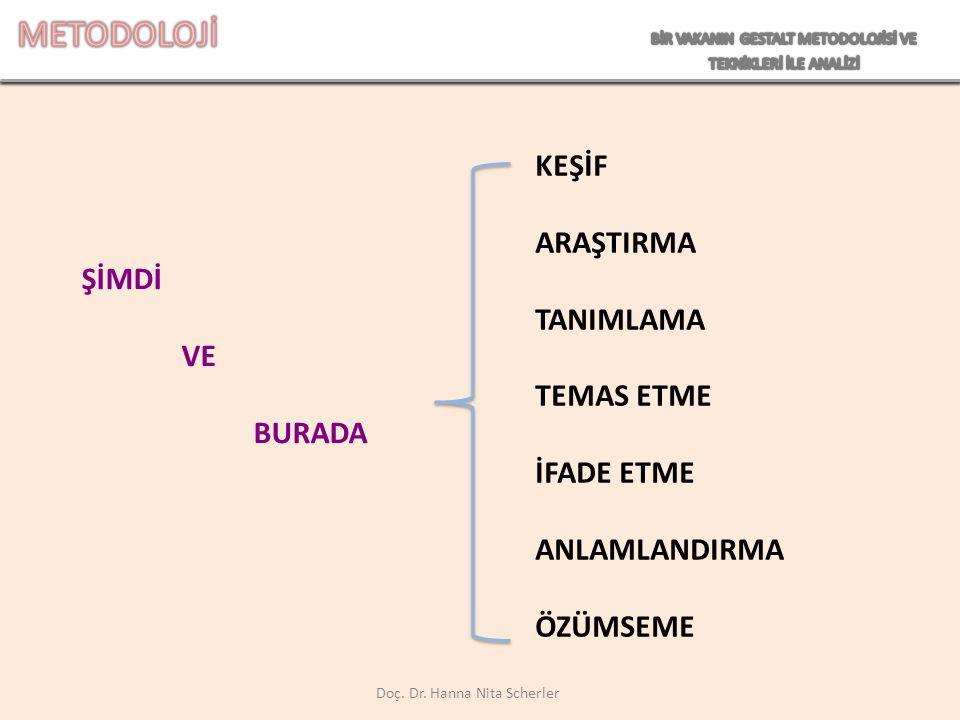 METODOLOJİ KEŞİF ARAŞTIRMA TANIMLAMA ŞİMDİ TEMAS ETME VE İFADE ETME