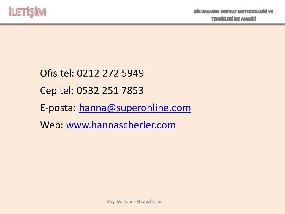 E-posta: hanna@superonline.com