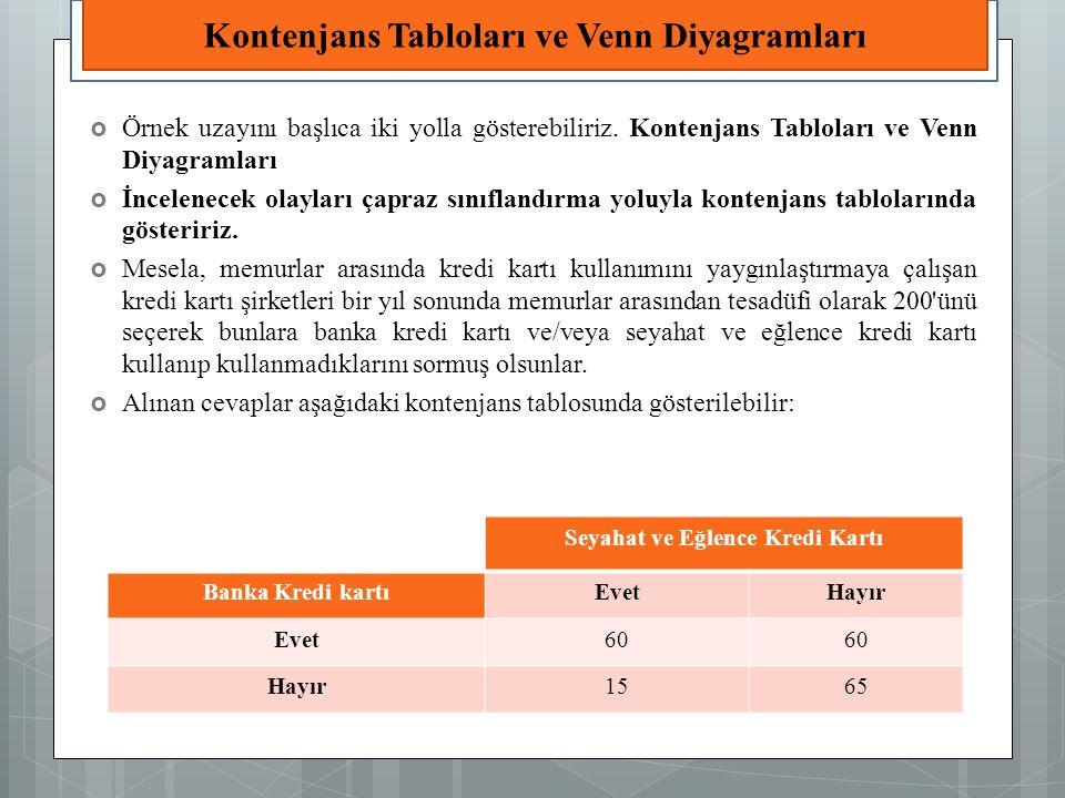 Kontenjans Tabloları ve Venn Diyagramları