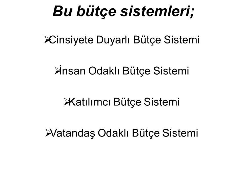 Bu bütçe sistemleri; Cinsiyete Duyarlı Bütçe Sistemi