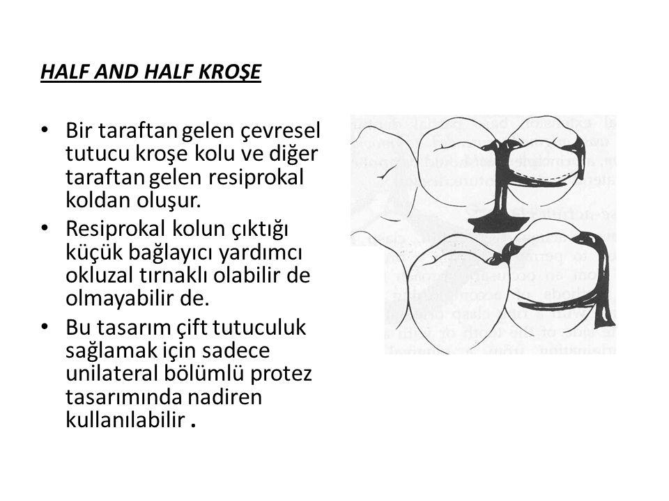 HALF AND HALF KROŞE Bir taraftan gelen çevresel tutucu kroşe kolu ve diğer taraftan gelen resiprokal koldan oluşur.