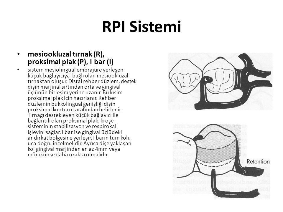 RPI Sistemi mesiookluzal tırnak (R), proksimal plak (P), I bar (I)
