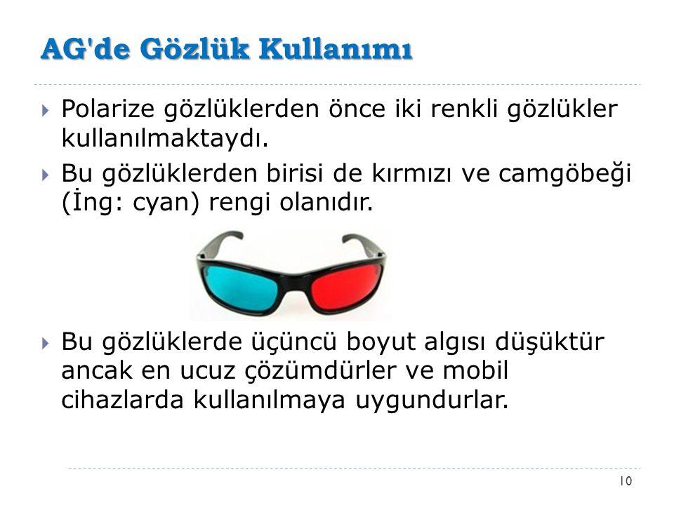 AG de Gözlük Kullanımı Polarize gözlüklerden önce iki renkli gözlükler kullanılmaktaydı.