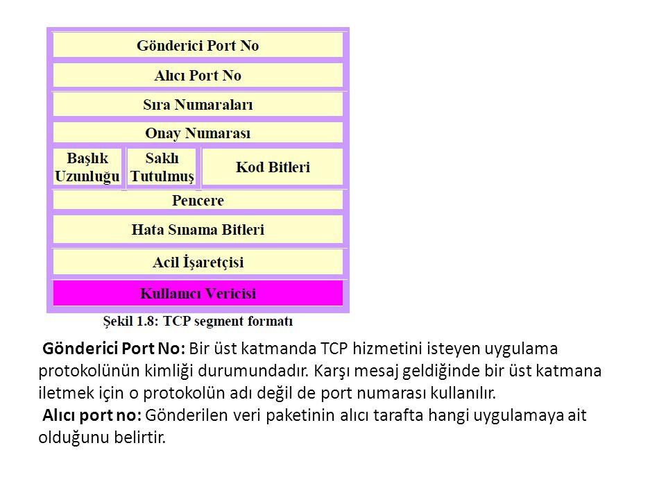 Gönderici Port No: Bir üst katmanda TCP hizmetini isteyen uygulama protokolünün kimliği durumundadır. Karşı mesaj geldiğinde bir üst katmana