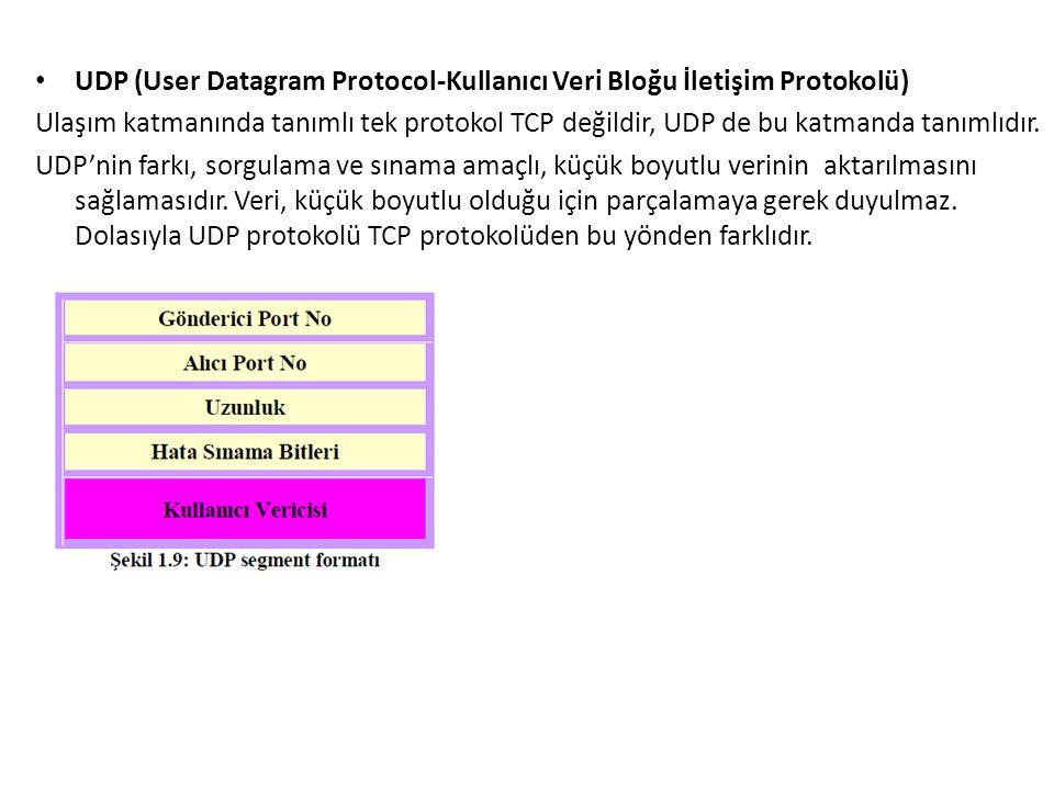 UDP (User Datagram Protocol-Kullanıcı Veri Bloğu İletişim Protokolü)