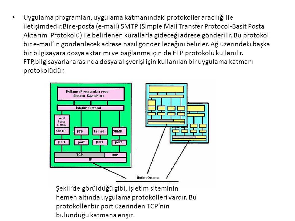 Uygulama programları, uygulama katmanındaki protokoller aracılığı ile iletişimdedir.Bir e-posta (e-mail) SMTP (Simple Mail Transfer Protocol-Basit Posta Aktarım Protokolü) ile belirlenen kurallarla gideceği adrese gönderilir. Bu protokol bir e-mail'in gönderilecek adrese nasıl gönderileceğini belirler. Ağ üzerindeki başka bir bilgisayara dosya aktarımı ve bağlanma için de FTP protokolü kullanılır. FTP,bilgisayarlar arasında dosya alışverişi için kullanılan bir uygulama katmanı protokolüdür.