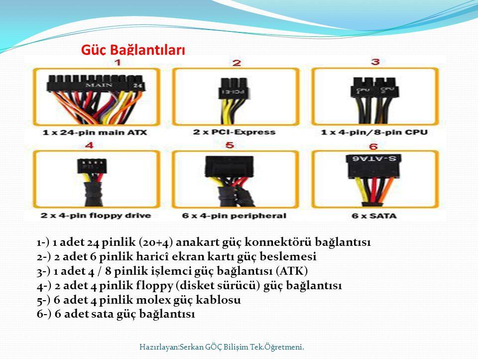 Güç Bağlantıları 1-) 1 adet 24 pinlik (20+4) anakart güç konnektörü bağlantısı. 2-) 2 adet 6 pinlik haricî ekran kartı güç beslemesi.