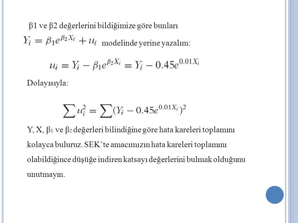 β1 ve β2 değerlerini bildiğimize göre bunları