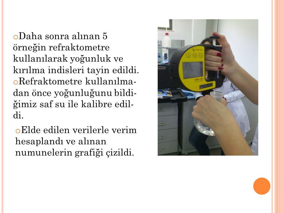 Daha sonra alınan 5 örneğin refraktometre kullanılarak yoğunluk ve kırılma indisleri tayin edildi.