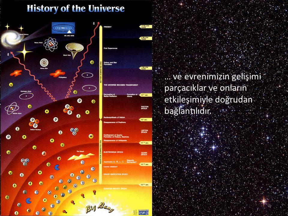 … ve evrenimizin gelişimi parçacıklar ve onların etkileşimiyle doğrudan bağlantılıdır.