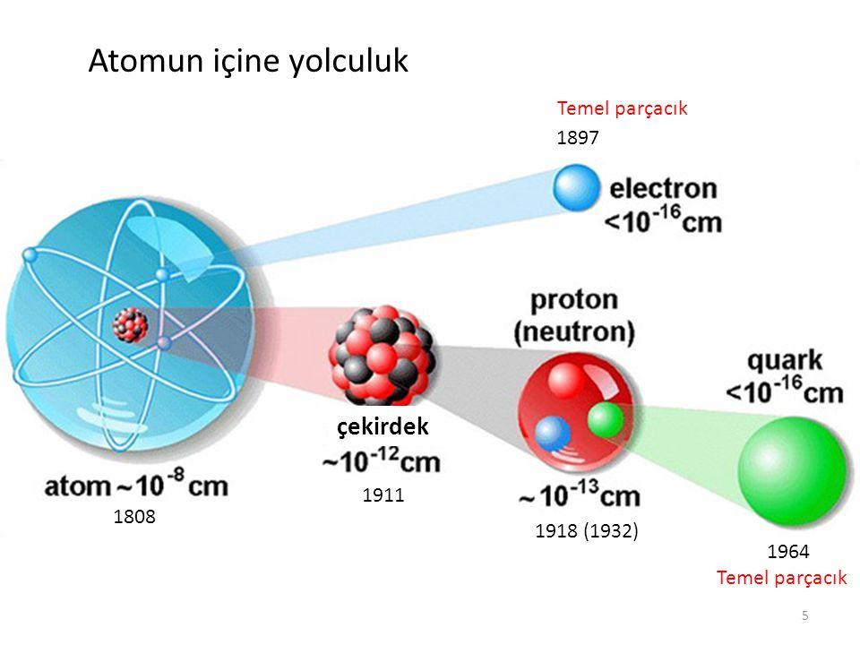 Atomun içine yolculuk çekirdek Temel parçacık 1897 1911 1808