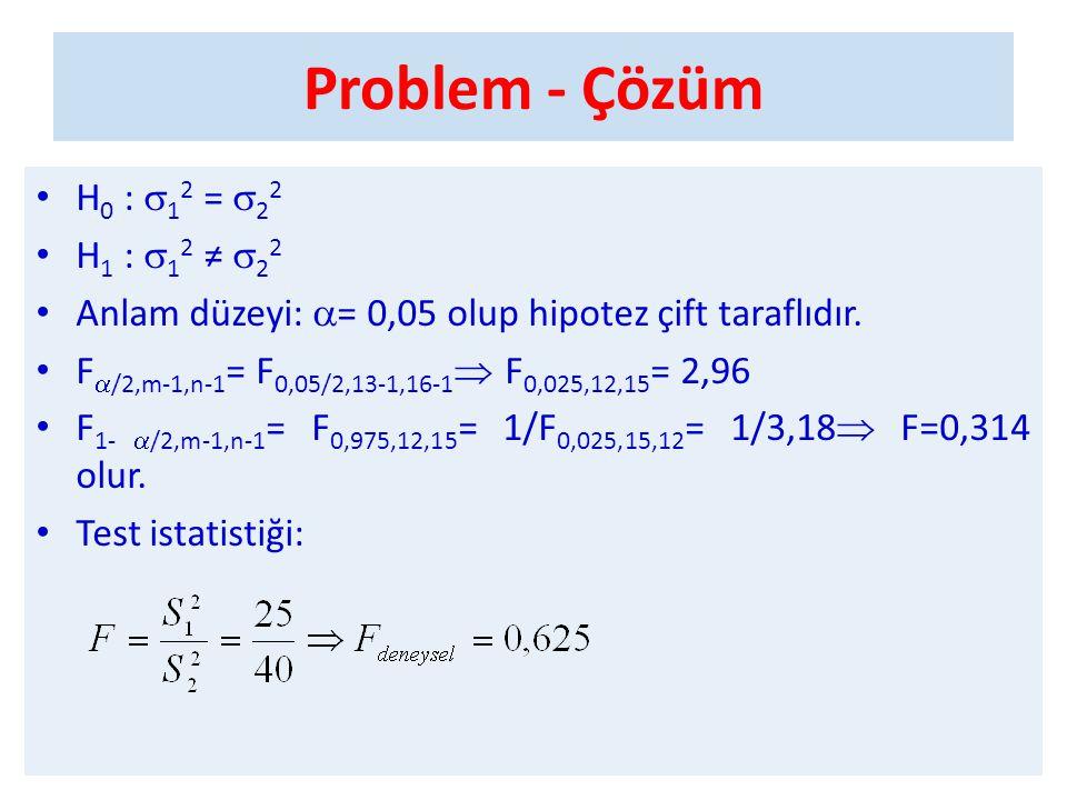 Problem - Çözüm H0 : 12 = 22 H1 : 12 ≠ 22