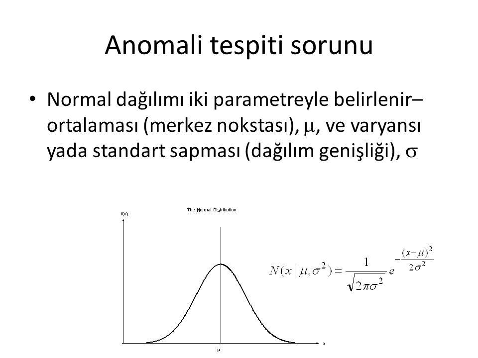 Anomali tespiti sorunu