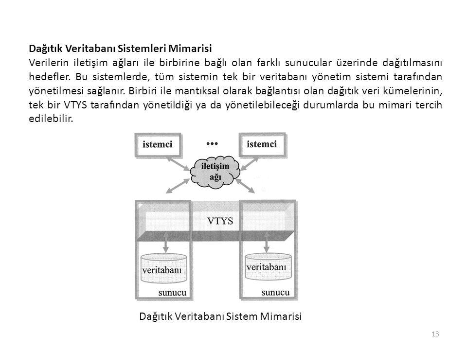Dağıtık Veritabanı Sistem Mimarisi