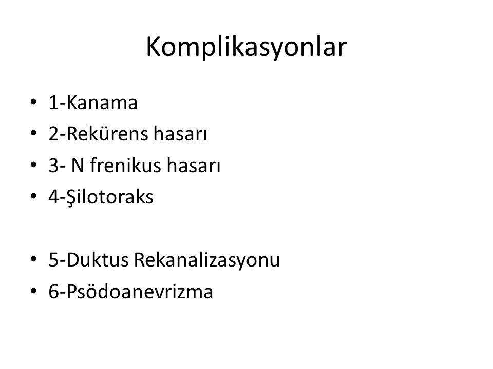 Komplikasyonlar 1-Kanama 2-Rekürens hasarı 3- N frenikus hasarı