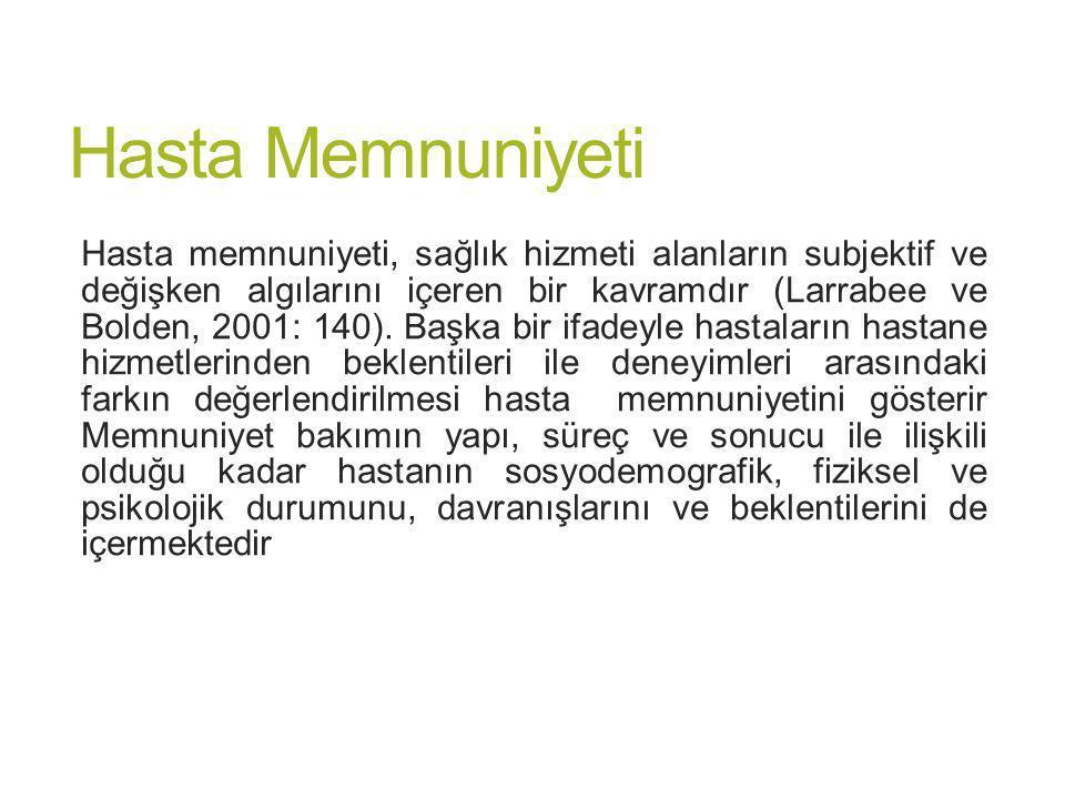 Hasta Memnuniyeti