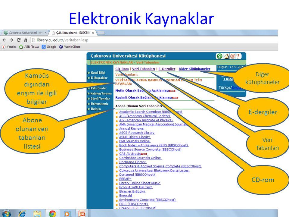 Elektronik Kaynaklar Kampüs dışından erişim ile ilgili bilgiler