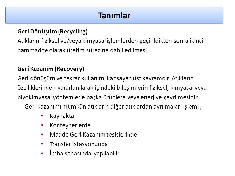 Tanımlar Geri Dönüşüm (Recycling)