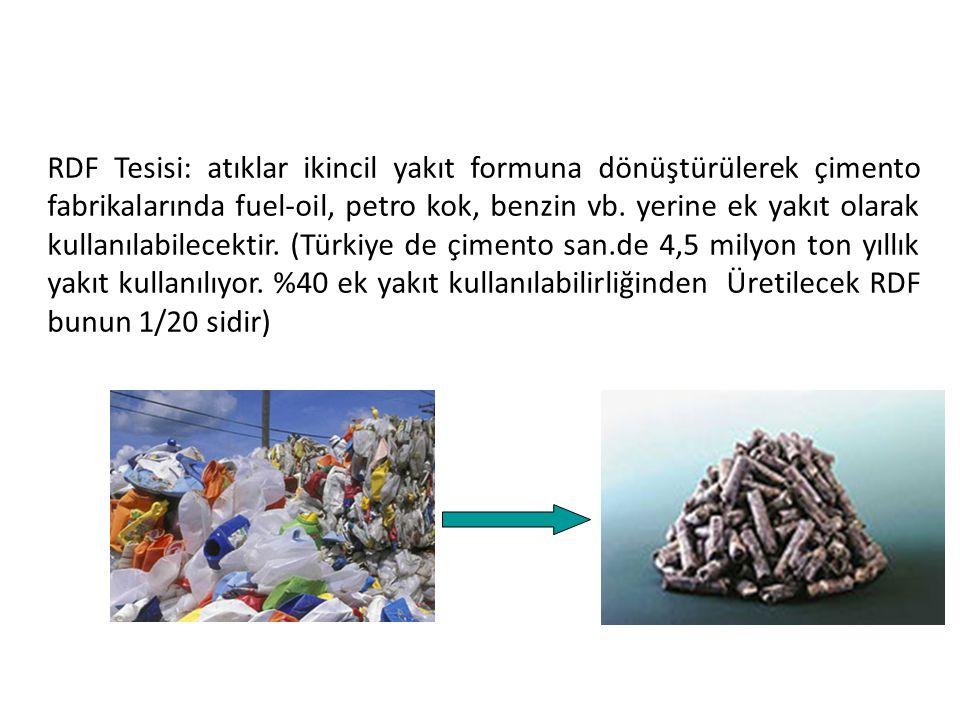 RDF Tesisi: atıklar ikincil yakıt formuna dönüştürülerek çimento fabrikalarında fuel-oil, petro kok, benzin vb.