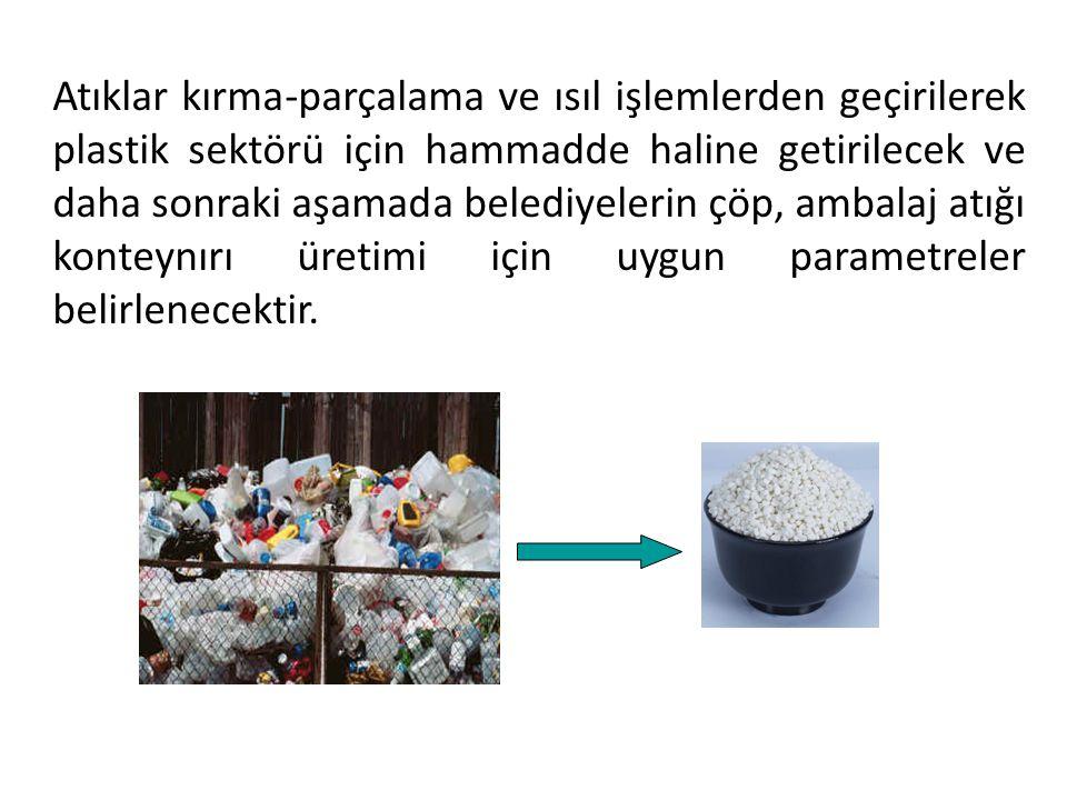 Atıklar kırma-parçalama ve ısıl işlemlerden geçirilerek plastik sektörü için hammadde haline getirilecek ve daha sonraki aşamada belediyelerin çöp, ambalaj atığı konteynırı üretimi için uygun parametreler belirlenecektir.