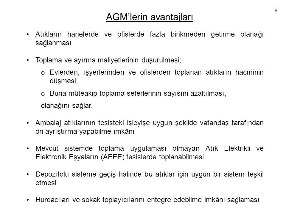 AGM'lerin avantajları