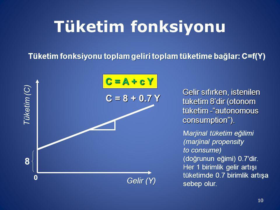 Tüketim fonksiyonu C = A + c Y C = 8 + 0.7 Y 8