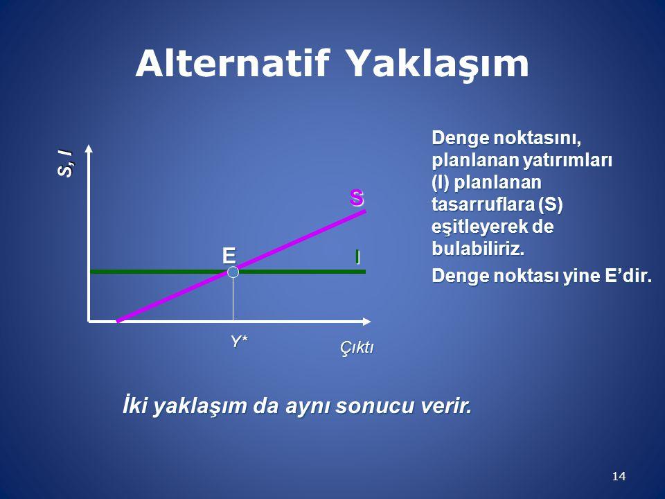 Alternatif Yaklaşım S E İki yaklaşım da aynı sonucu verir.