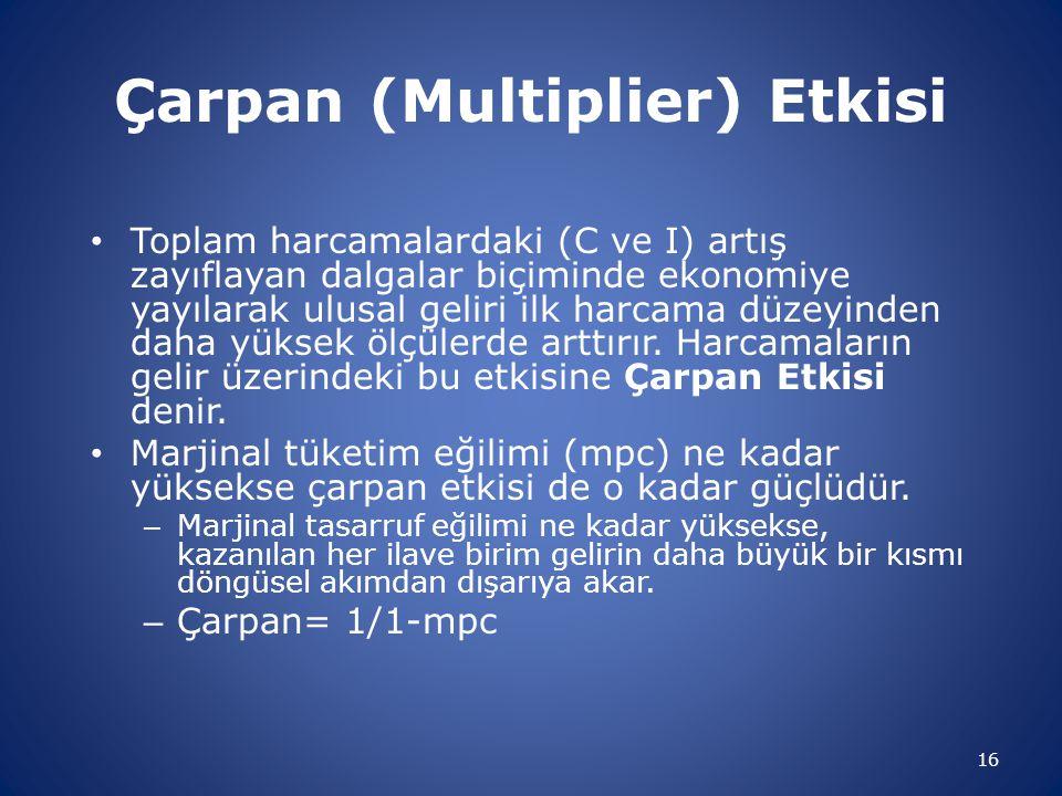 Çarpan (Multiplier) Etkisi