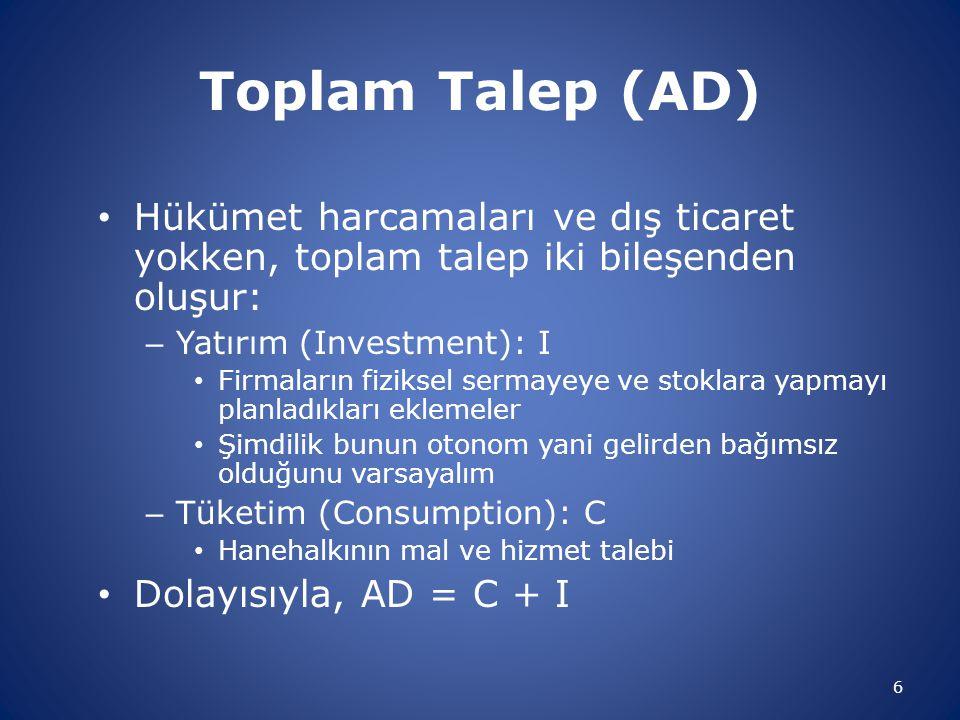 Toplam Talep (AD) Hükümet harcamaları ve dış ticaret yokken, toplam talep iki bileşenden oluşur: Yatırım (Investment): I.
