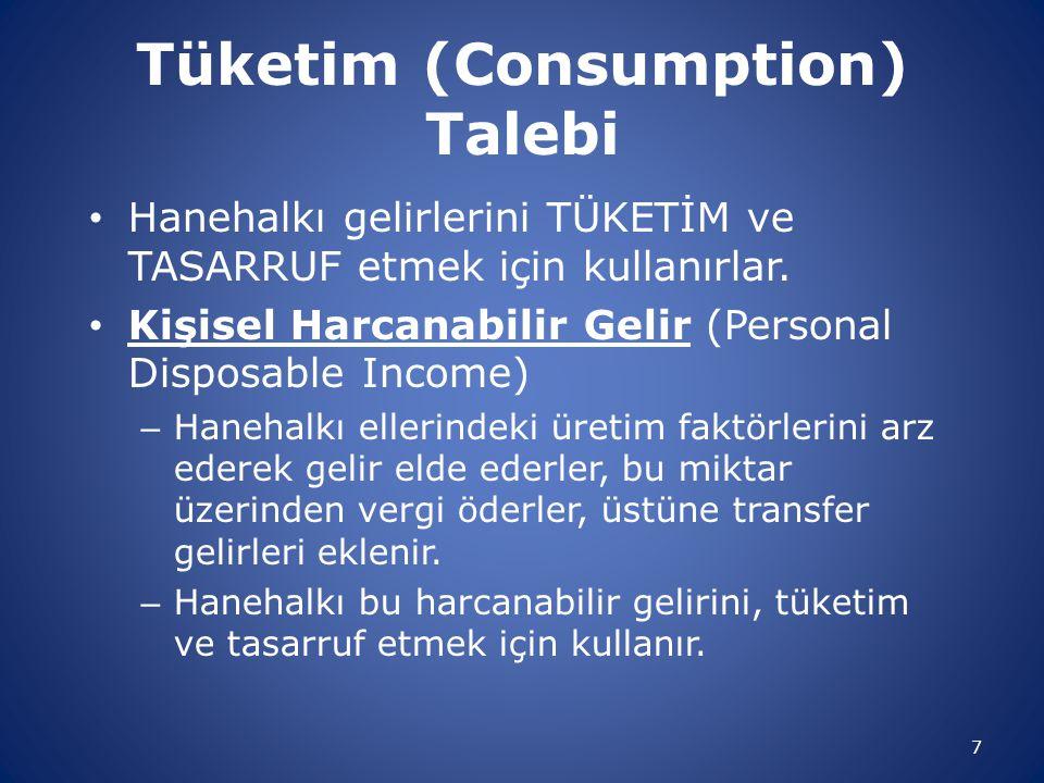 Tüketim (Consumption) Talebi