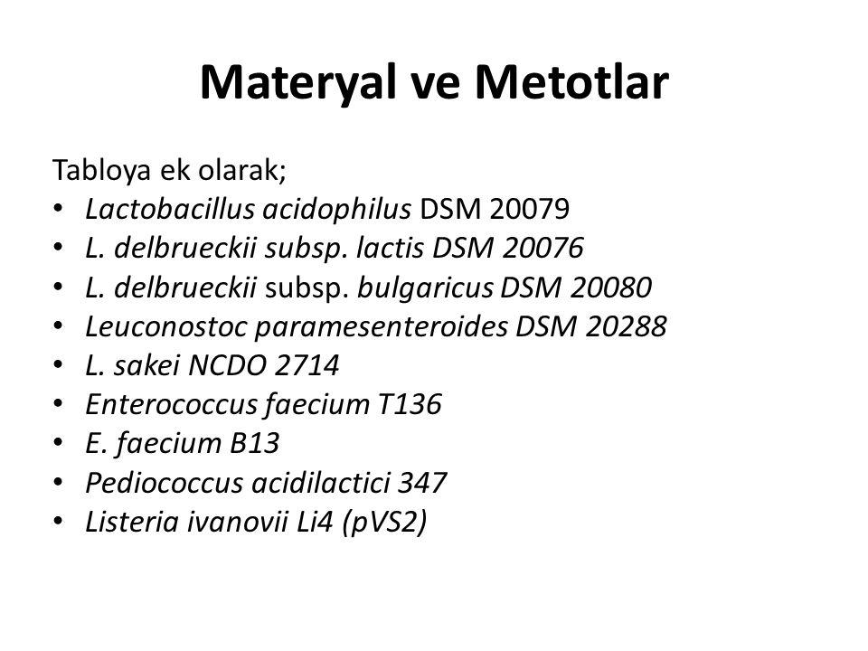 Materyal ve Metotlar Tabloya ek olarak;